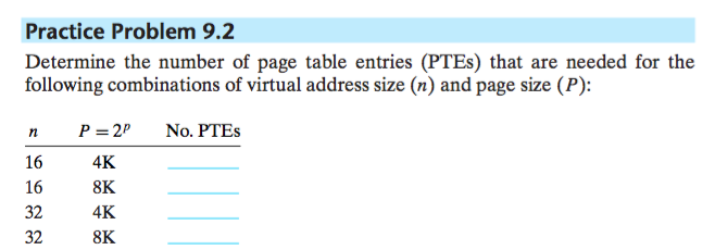 Page table entries problem