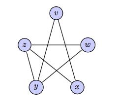 Star like graph