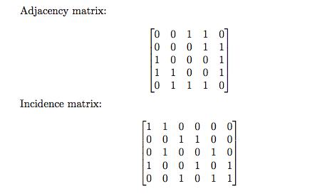 Adjancey and Incidence matrix