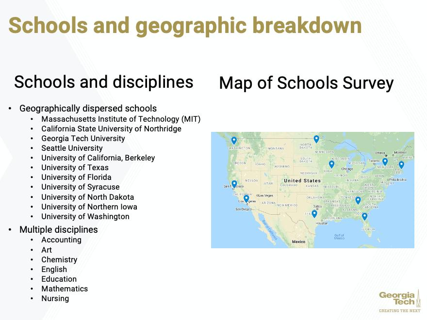 Surveyed professors teaching at schools including Massachusetts Institute of Technology (MIT), Georgia Tech University, University of California Berkeley